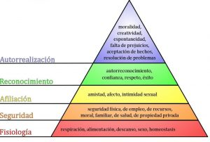piramide-de-maslow-good